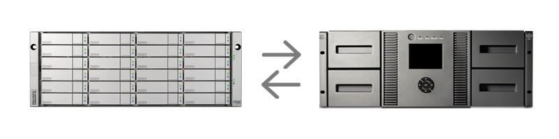 Setupgraphik Product P5 Backup
